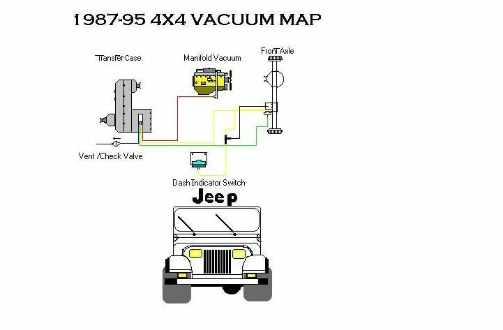u0026quot small u0026quot  jeeps page 1995 jeep yj tail light wiring diagram 1995 jeep yj tail light wiring diagram 1995 jeep yj tail light wiring diagram 1995 jeep yj tail light wiring diagram