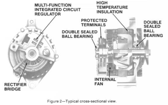Alternator theory v15 image 022 asfbconference2016 Choice Image