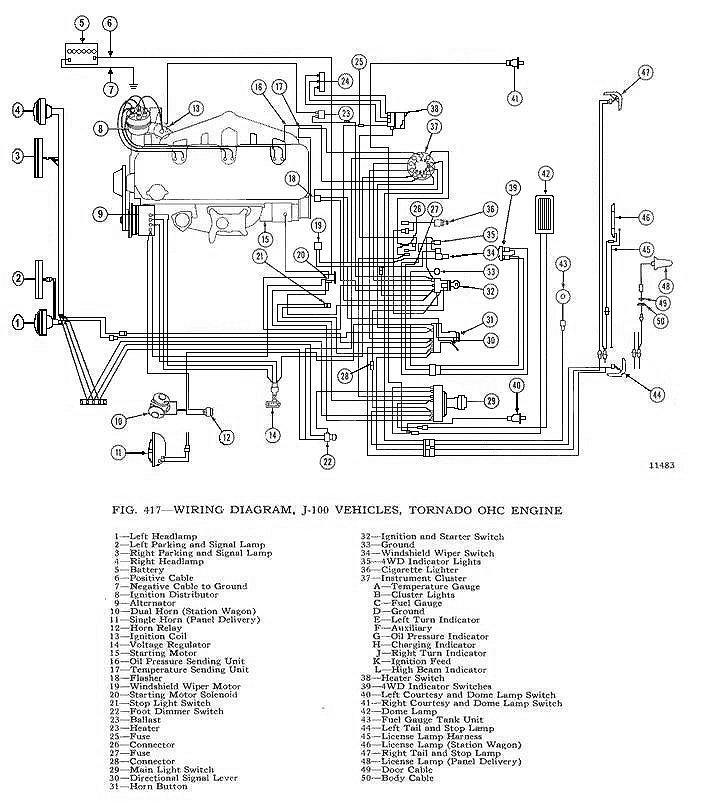 [ZTBE_9966]  Tom 'Oljeep' Collins FSJ Wiring Page | 1983 Jeep Wagoneer Alternator Wiring Diagram |  | Oljeep