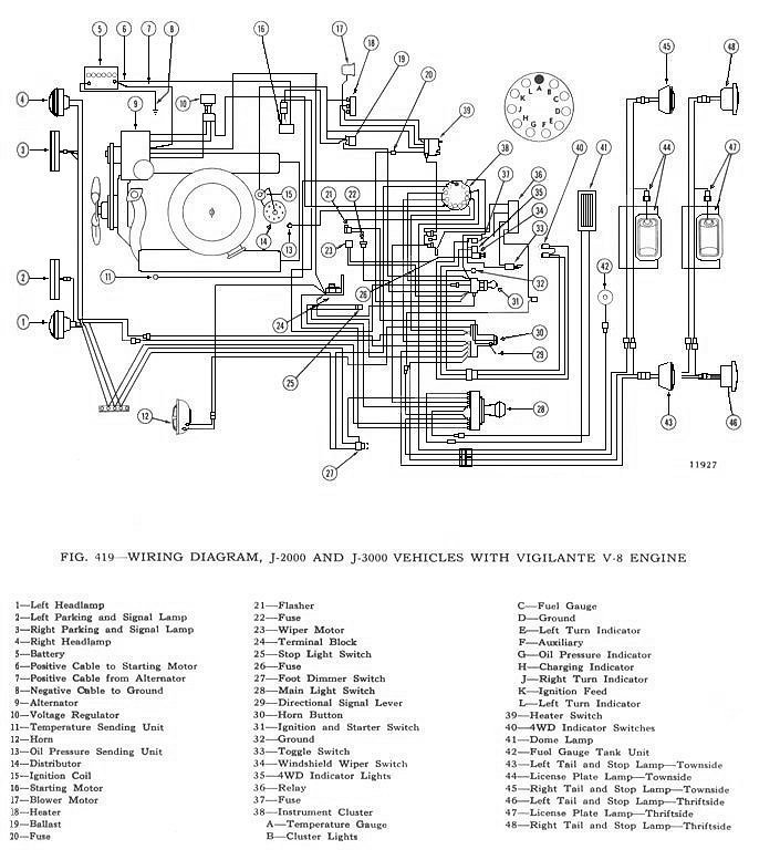 65_68_327_TruckWiringDiagram tom 'oljeep' collins fsj wiring page 1974 dodge truck wiring diagram at bayanpartner.co