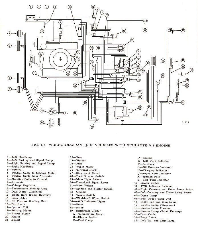 Tom 'oljeep' Collins Fsj Wiring Page. Chevrolet. 1968 327 Chevy Distributor Wiring Diagram At Scoala.co