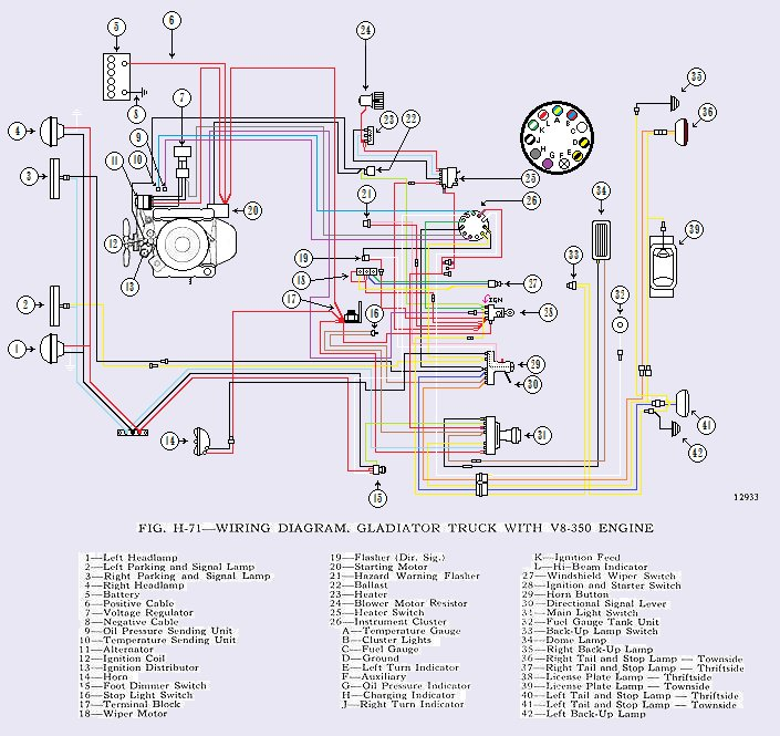 [DIAGRAM_3NM]  Tom 'Oljeep' Collins FSJ Wiring Page | Light Switch Wiring Diagram 1981 C10 |  | Oljeep
