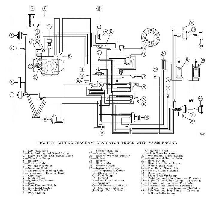 ihc truck wiring diagrams headlight switch diagram 71 - international full size jeep ...
