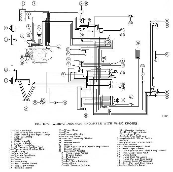 74 chevy small block wiring diagram