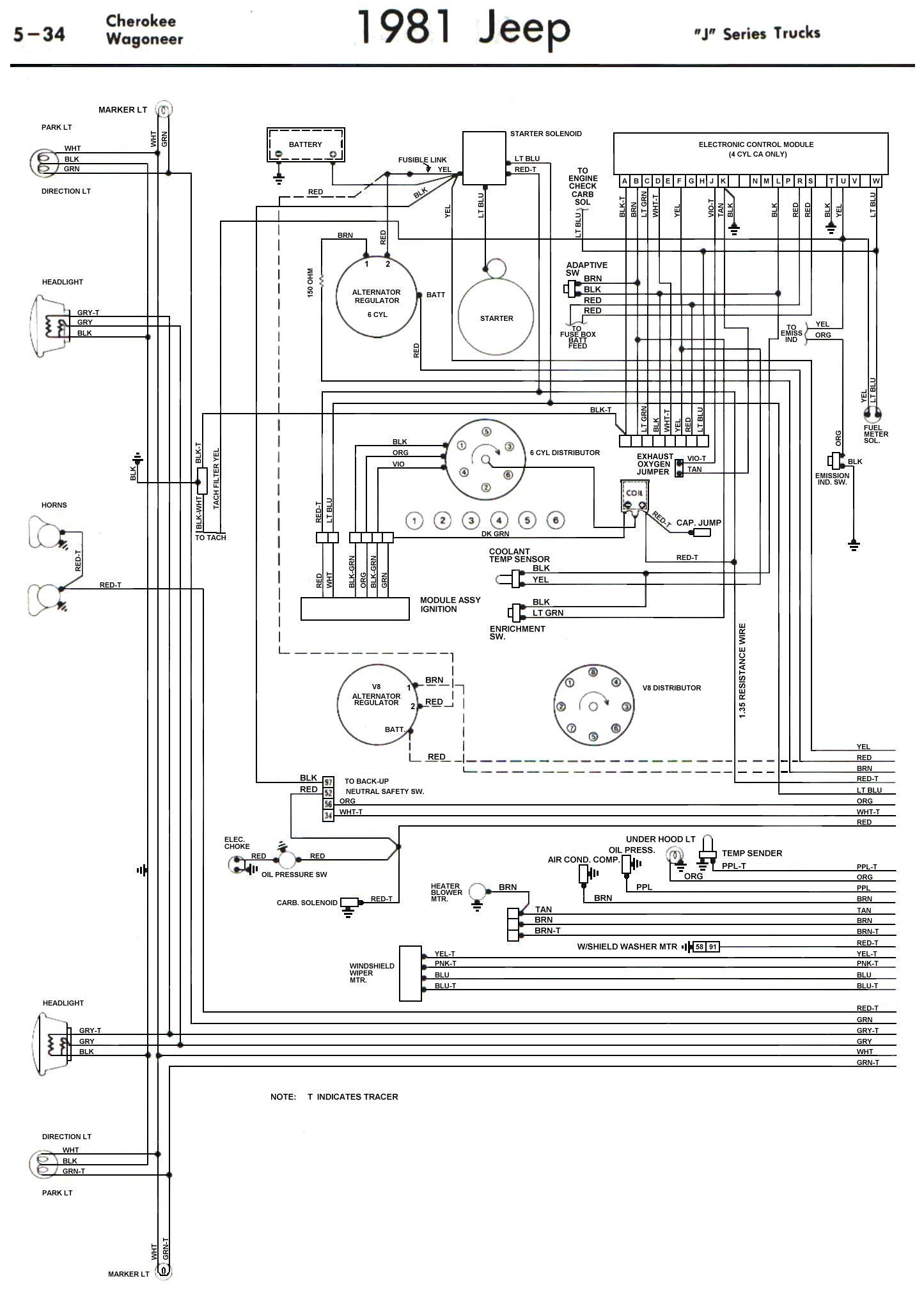 81_FSJ_WiringDiagramPage1 tom 'oljeep' collins fsj wiring page 1981 jeep cj5 wiring diagram at n-0.co