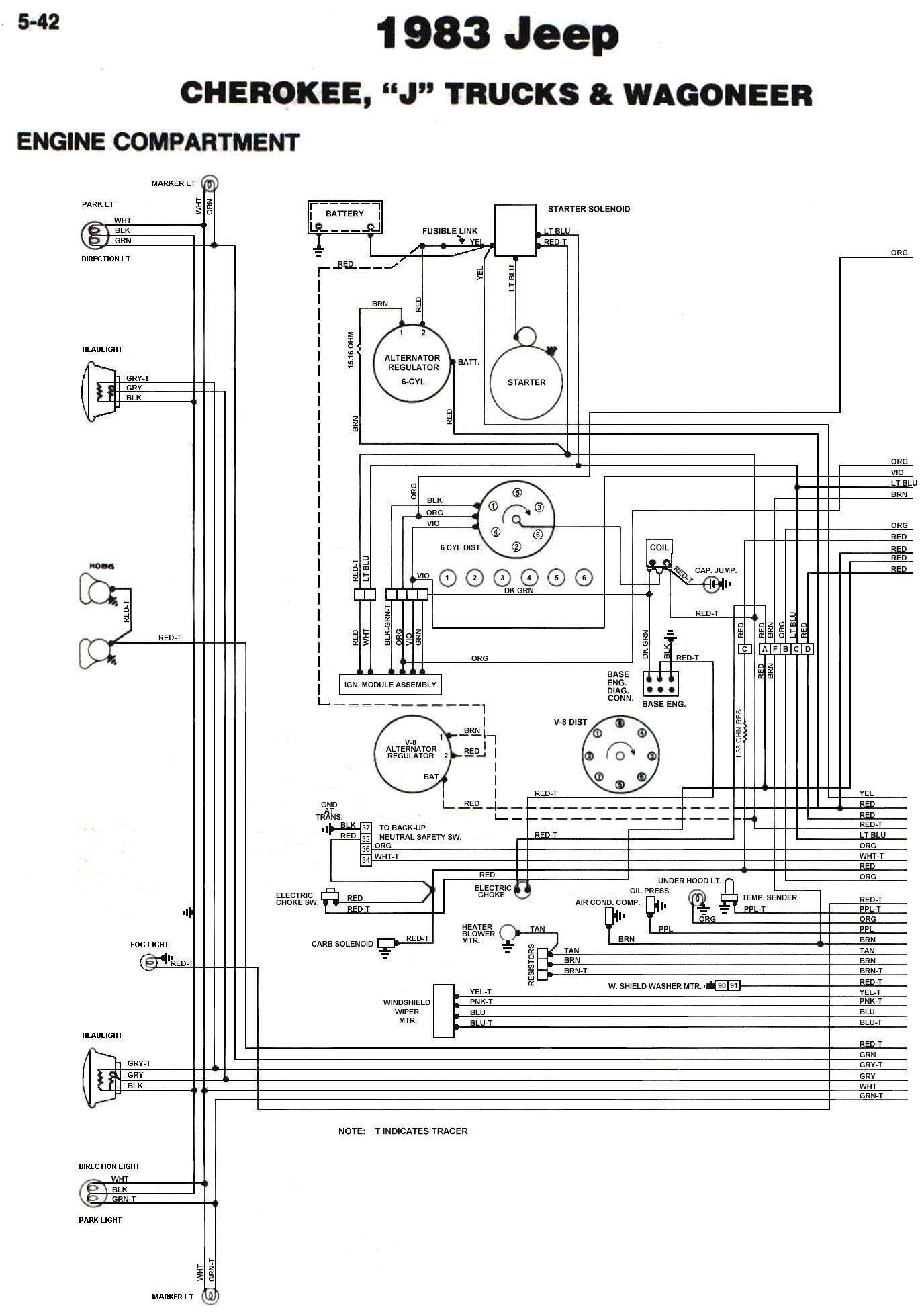 83_FSJ_WiringDiagram_engine_compartment tom 'oljeep' collins fsj wiring page 1979 Jeep CJ7 Carburetor at n-0.co