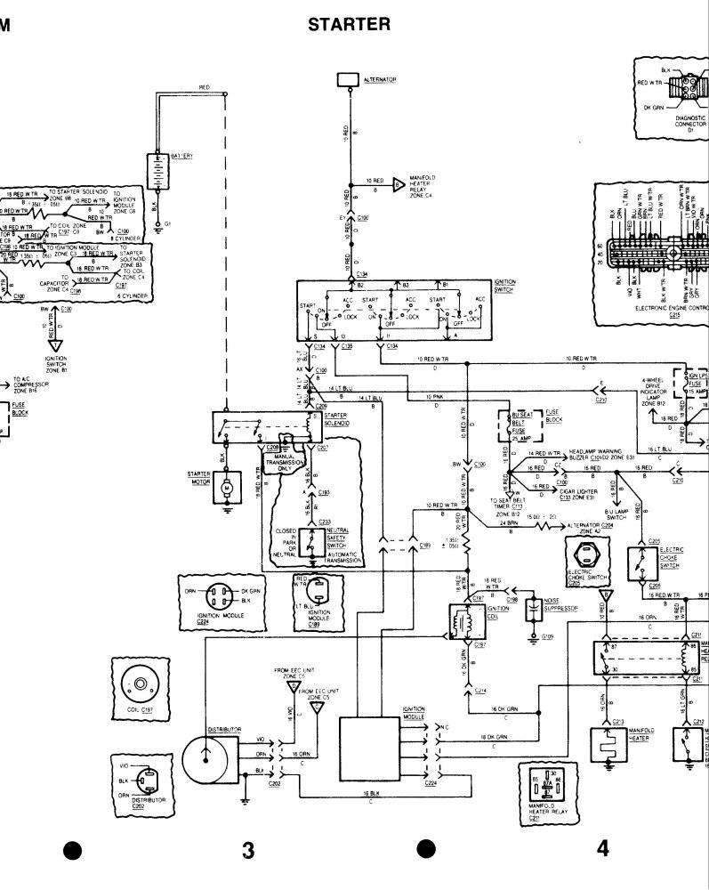 1984 Jeep Starter Wiring Free Diagram For You Cherokee 4 0 Inline 6 And I Need A Control Chevy V8