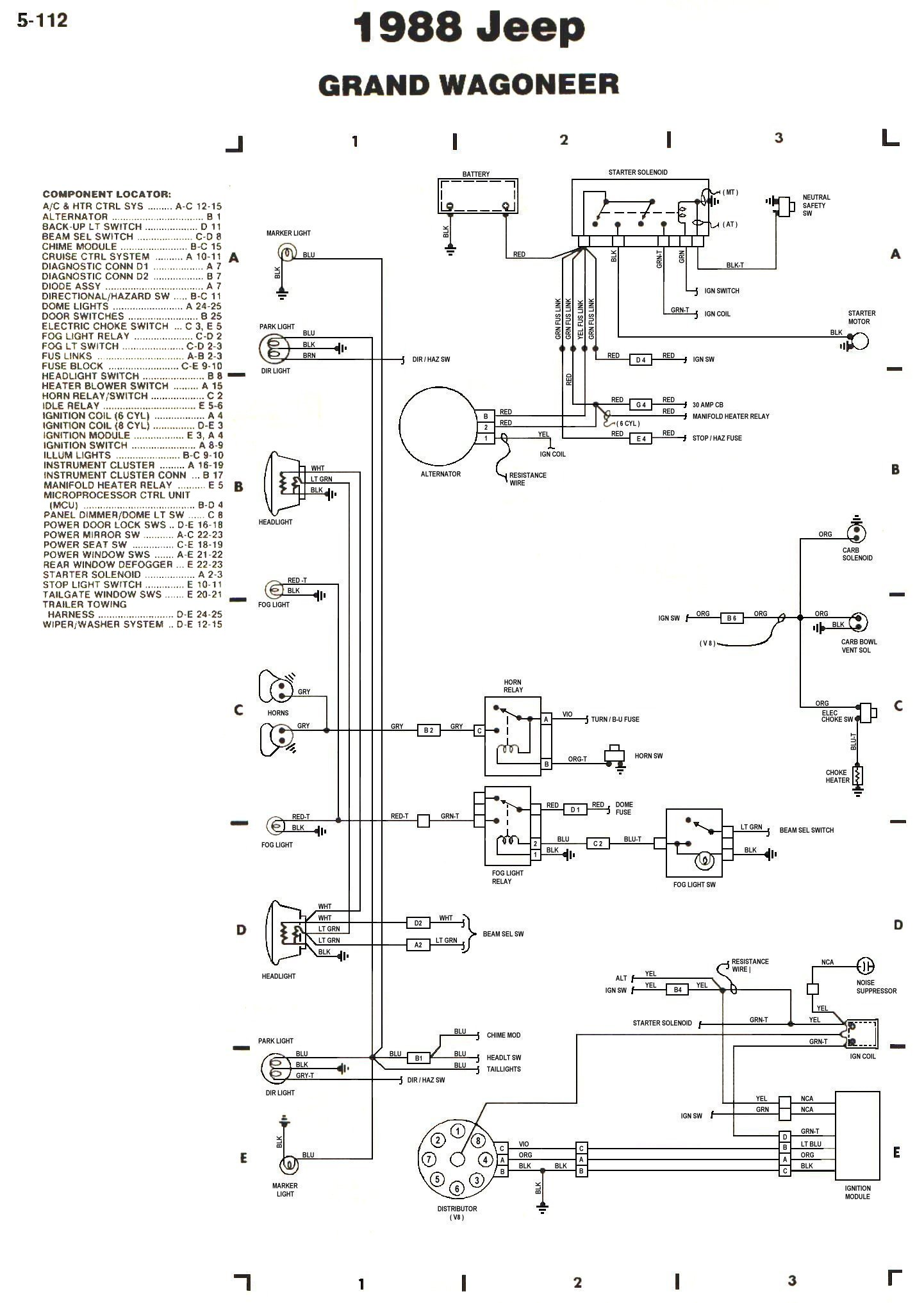 Grand Wagoneer Wiring Diagram Diagrams 1984 Jeep My 1988 Build Thread Ls Swap Began 3 13 14 Full Rh Fsjnetwork Com 1991 1983