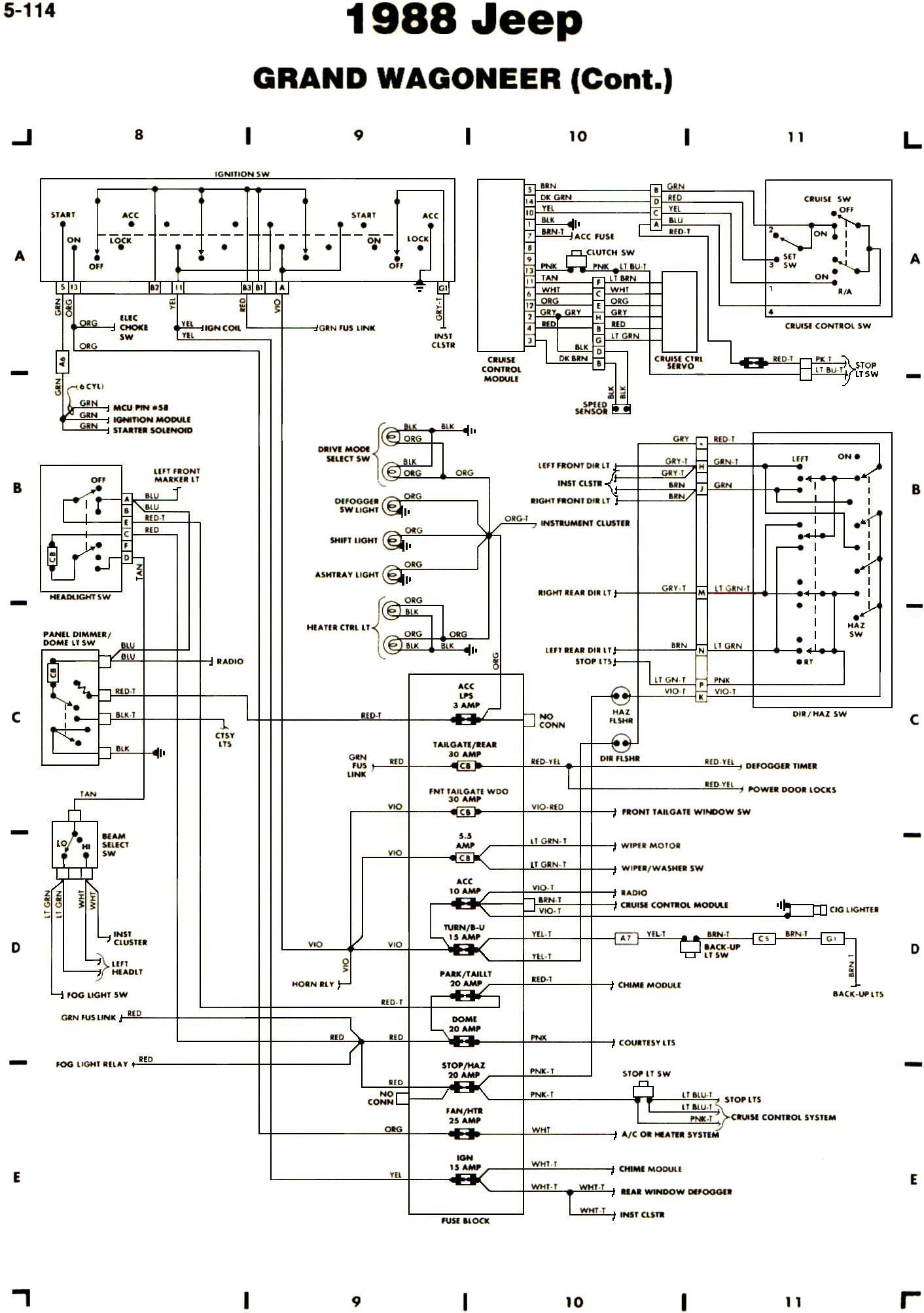 727 Transmission Backup Light Switch Wiring Diagram Libraries Chrysler Neutral Safety Library727