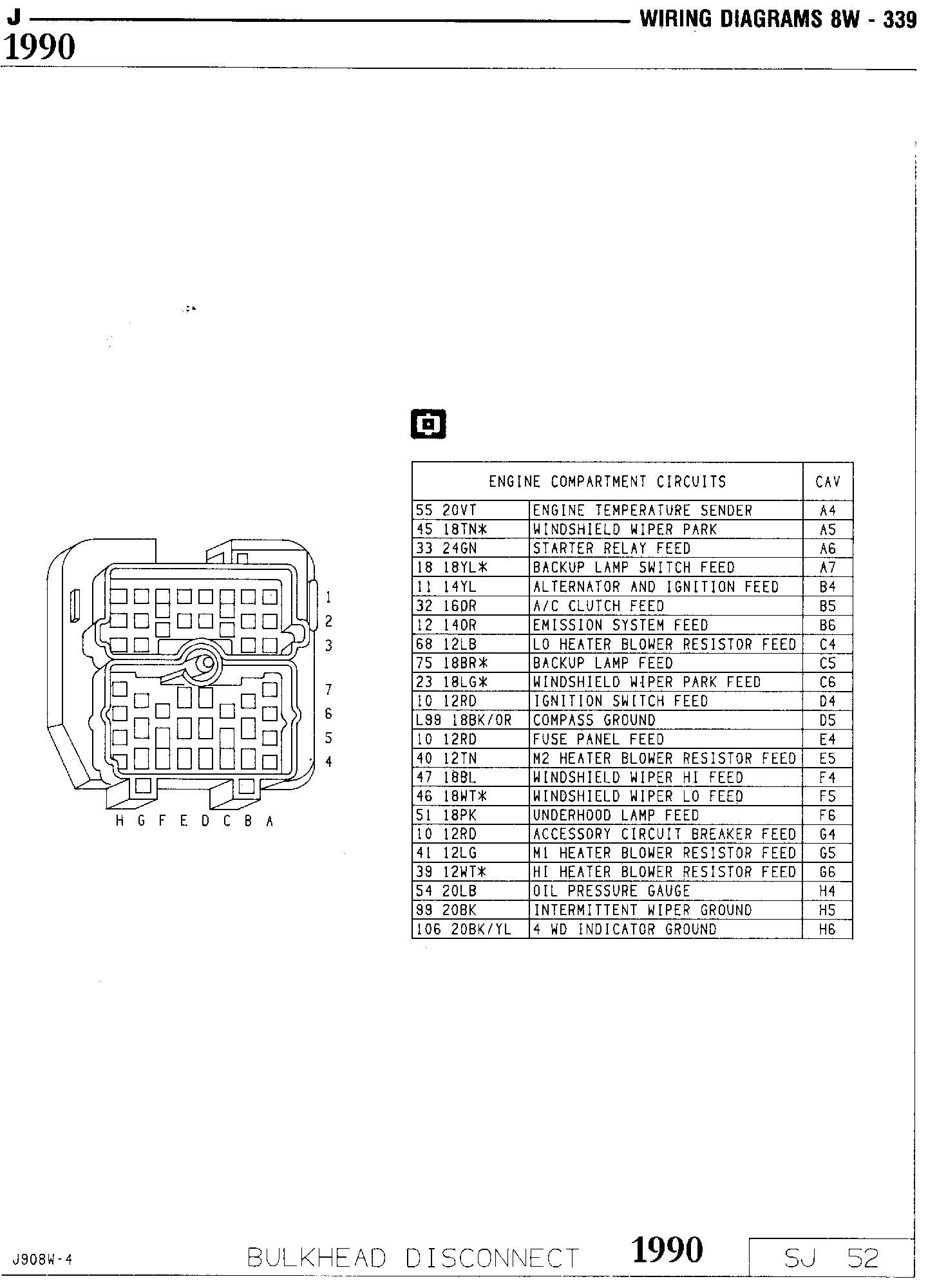 90-BulkheadDisconnect-8W_Page-52  Door Xj Wiring Diagram on dodge caravan sliding,