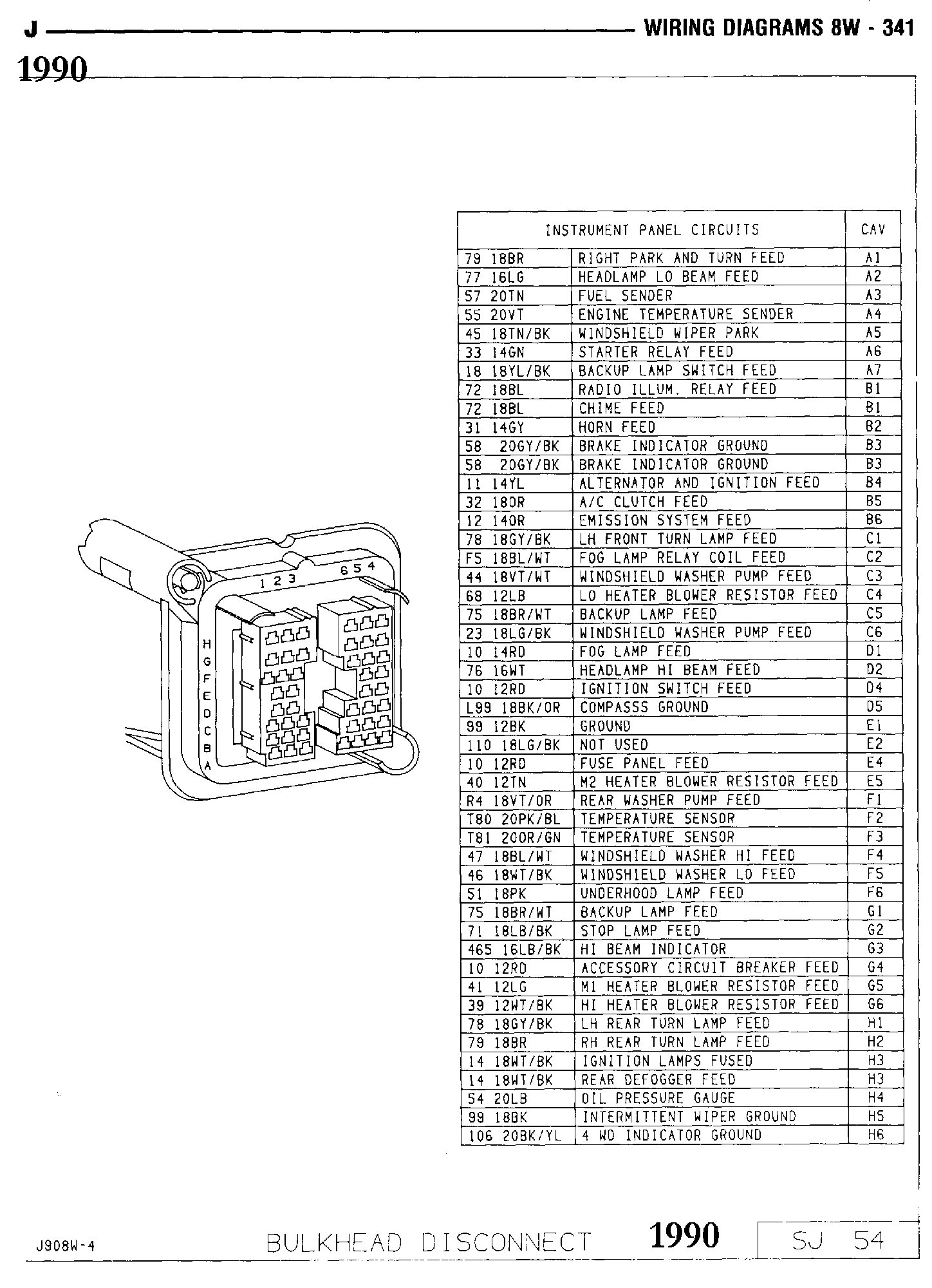 Tom Oljeep Collins Fsj Wiring Page 1990 Jeep Wrangler Starting System Diagram Bulkhead Disconnect Instrument Panel