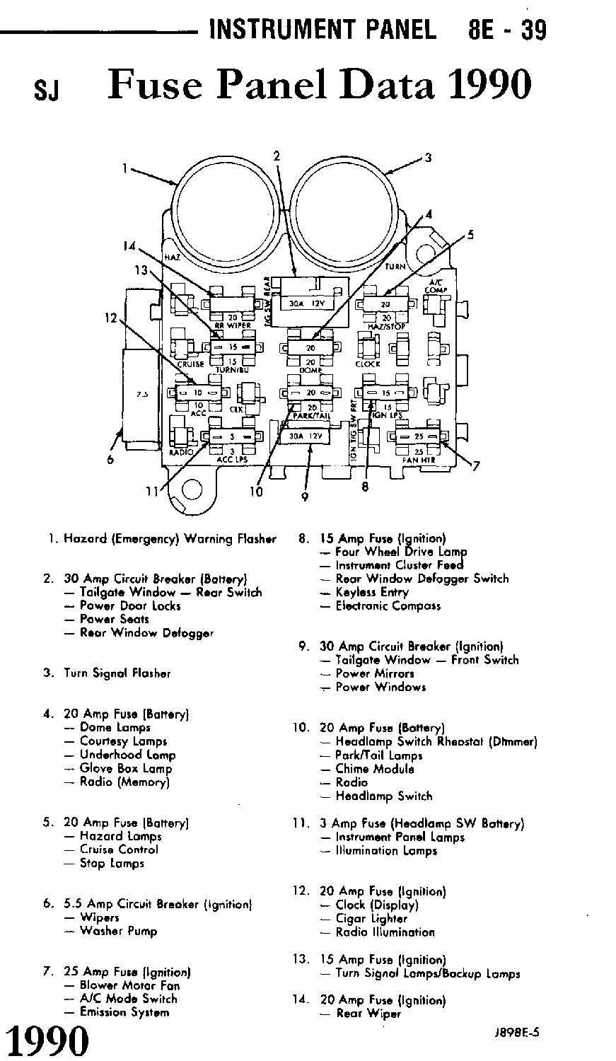 90 Fuse Panel tom 'oljeep' collins fsj wiring page 1990 Jeep Grand Cherokee at arjmand.co