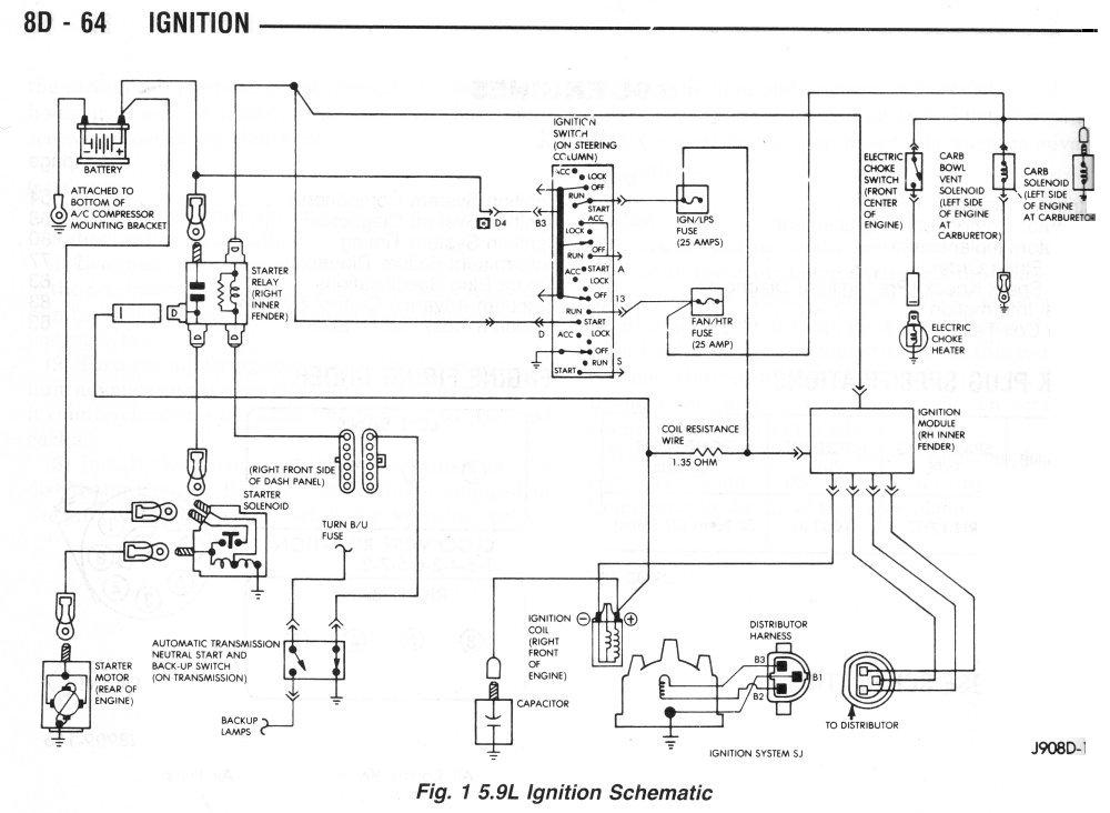 tom oljeep collins fsj wiring page rh oljeep com