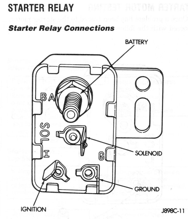 oljeep\u0027 fsj wiring page starter motor diagram mini starter wiring instructions