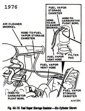 tom oljeep collins fsj vacuum layout page Jeep Vacuum CJ5 Diagram 1980 76 fsj canister