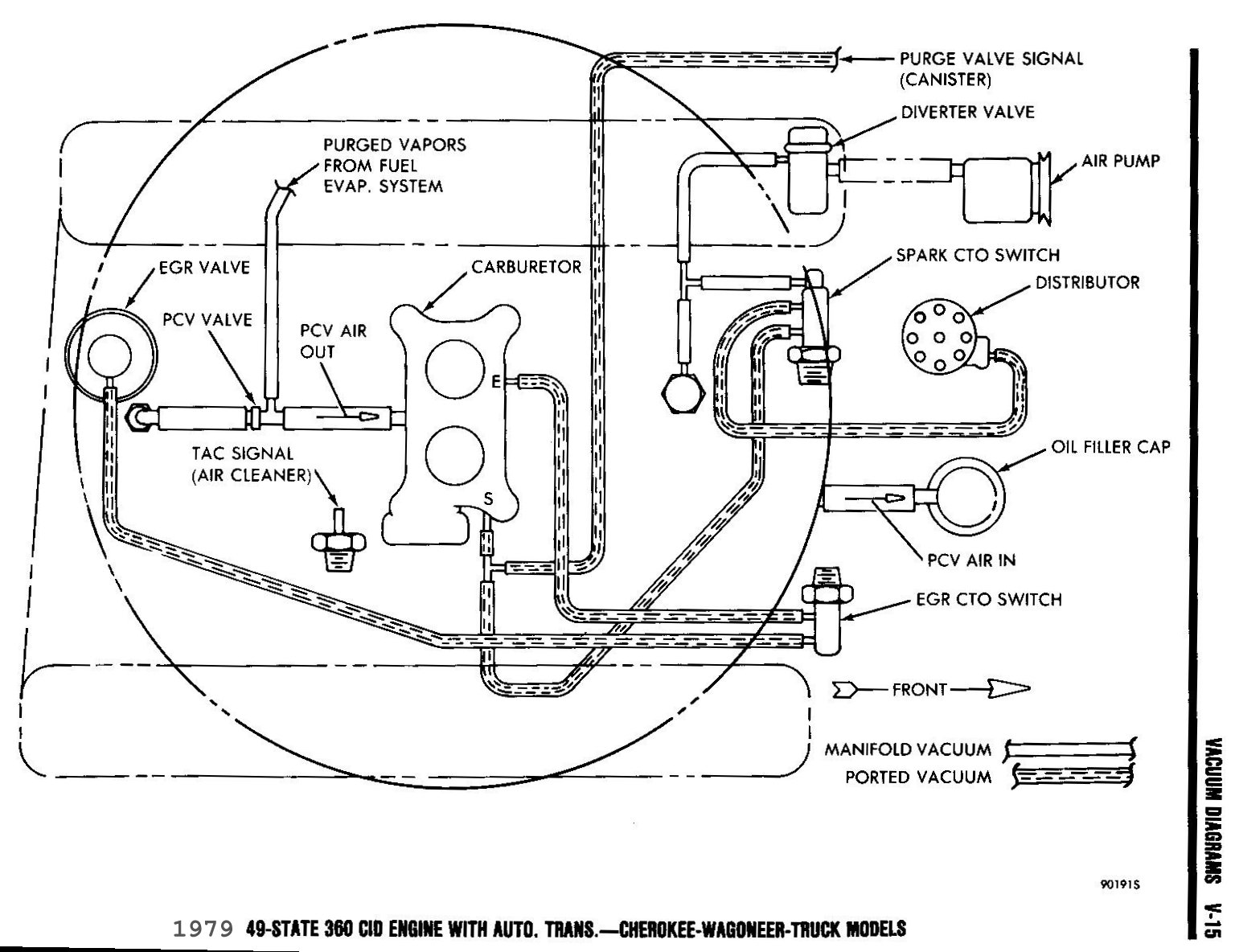 79 vacuum diagram and EGR dead spot International Full Size Jeep – Jeep Engine Vacuum Diagram