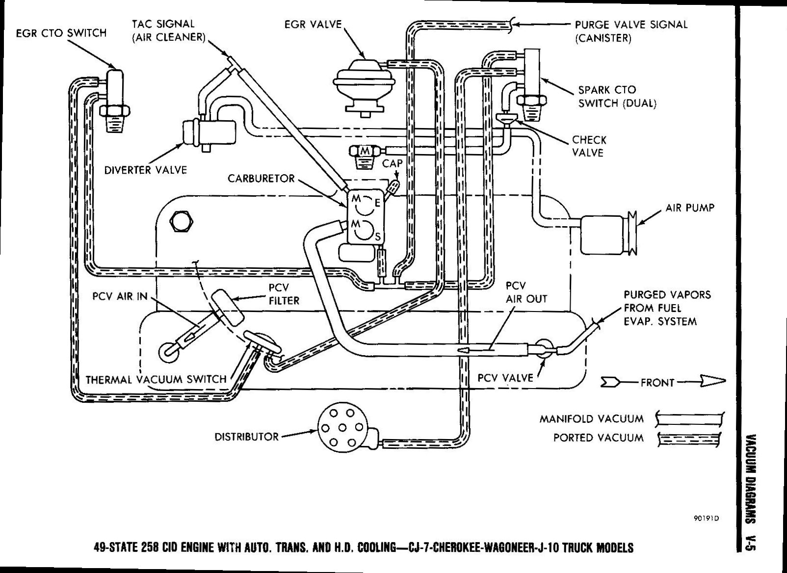 79 FSJ 6cyl_Vacuum 2 tom 'oljeep' collins fsj vacuum layout page Jeep Cherokee Sport Wiring Diagram at bayanpartner.co