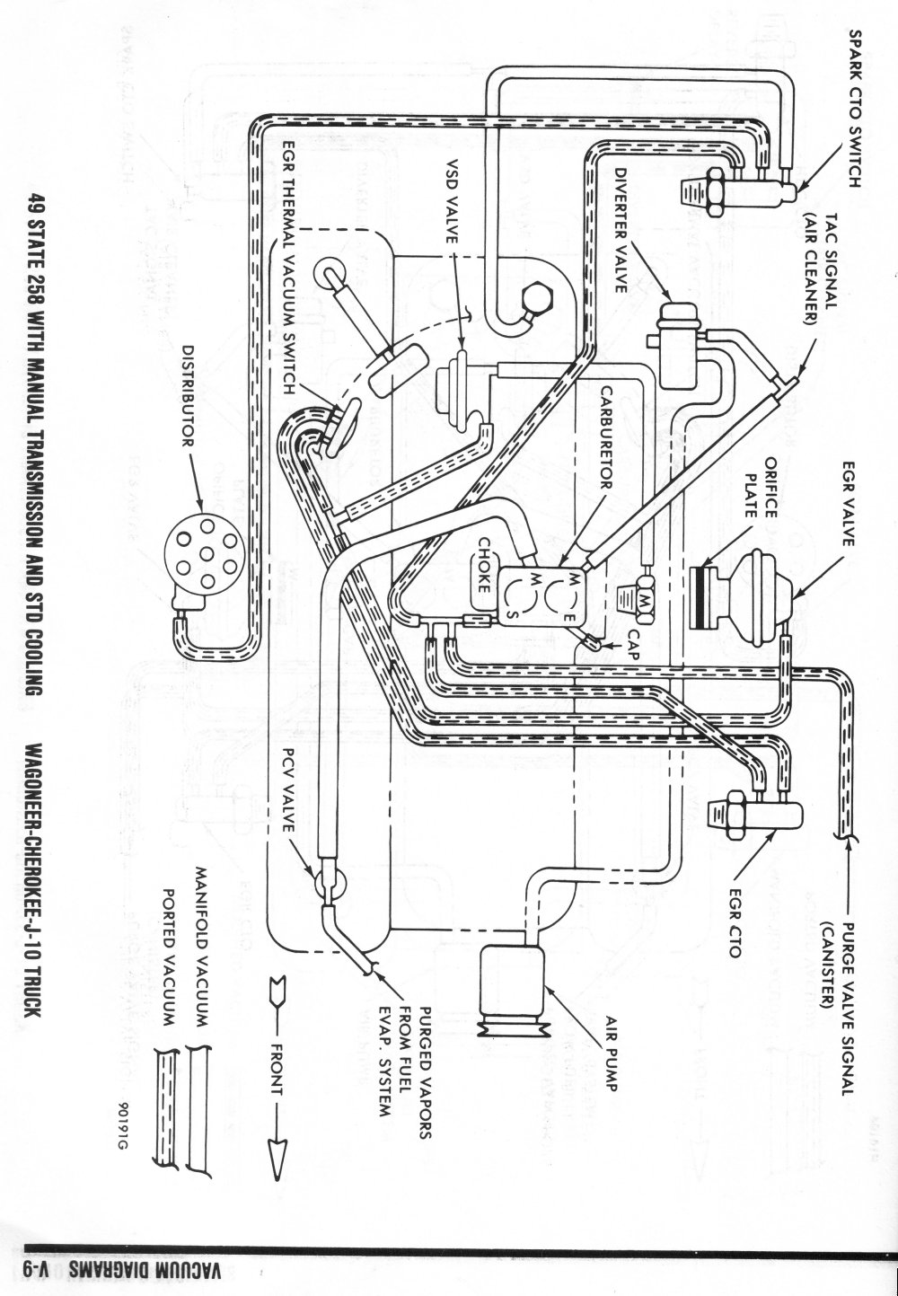 79 cj5 vacuum diagram oljeep  fsj vacuum layout page  oljeep  fsj vacuum layout page