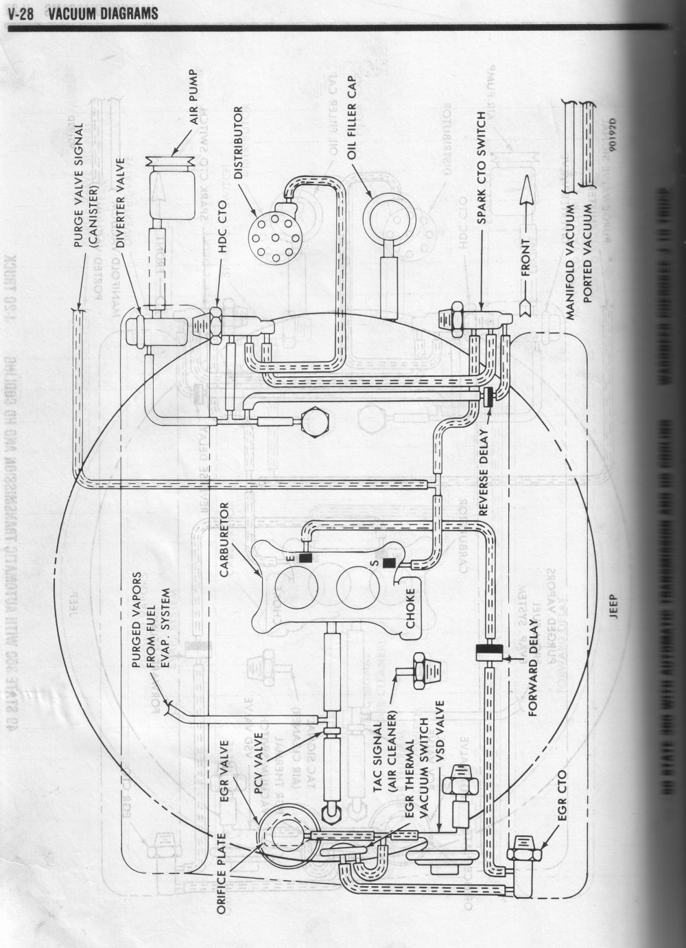 60 state 360 cherokee/wagoneer/j10 automatic tansmission hd cooling � 1980 vacuum  diagrams