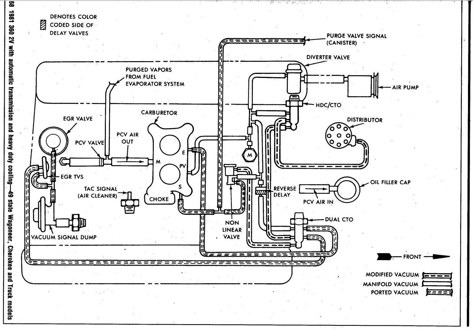 Amc 360 Vacuum Diagram