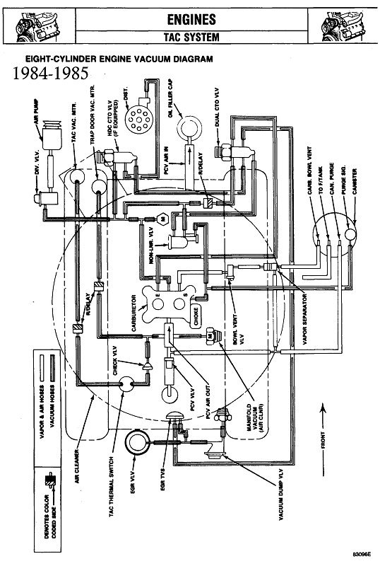 84 85_FSJ 8cyl Vacuum tom 'oljeep' collins fsj vacuum layout page 1978 Corvette Wiring Diagram at crackthecode.co