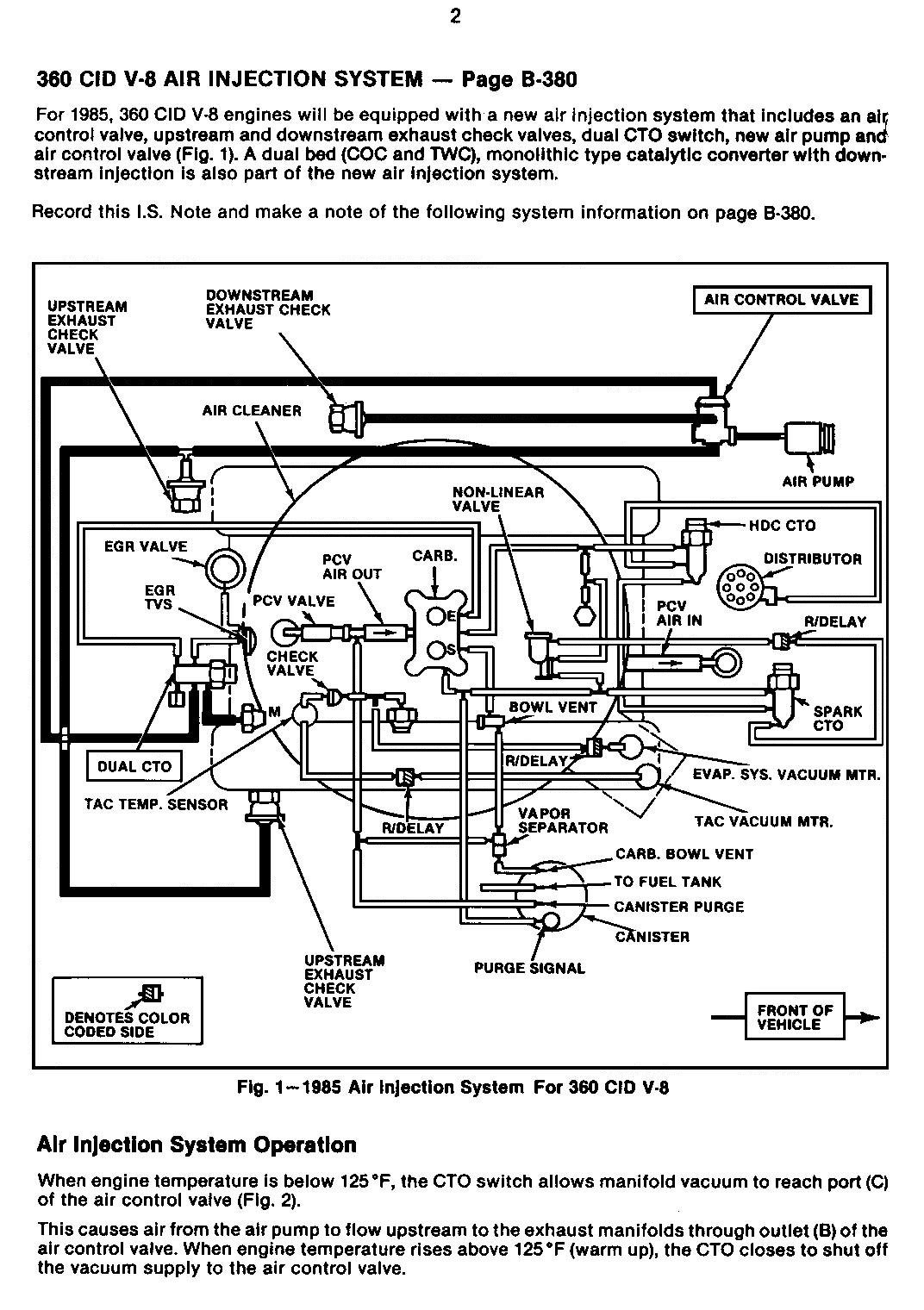 Jeep Yj 4x4 Vacuum Diagram On 90 Jeep Laredo Vacuum Line Diagram