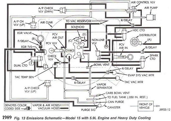 1988 jeep grand wagoneer vacuum hose diagram auto electrical rh wiringdiagramcenter today