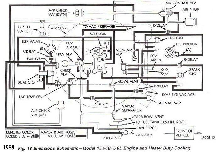 'Oljeep' FSJ Vacuum Layout Page