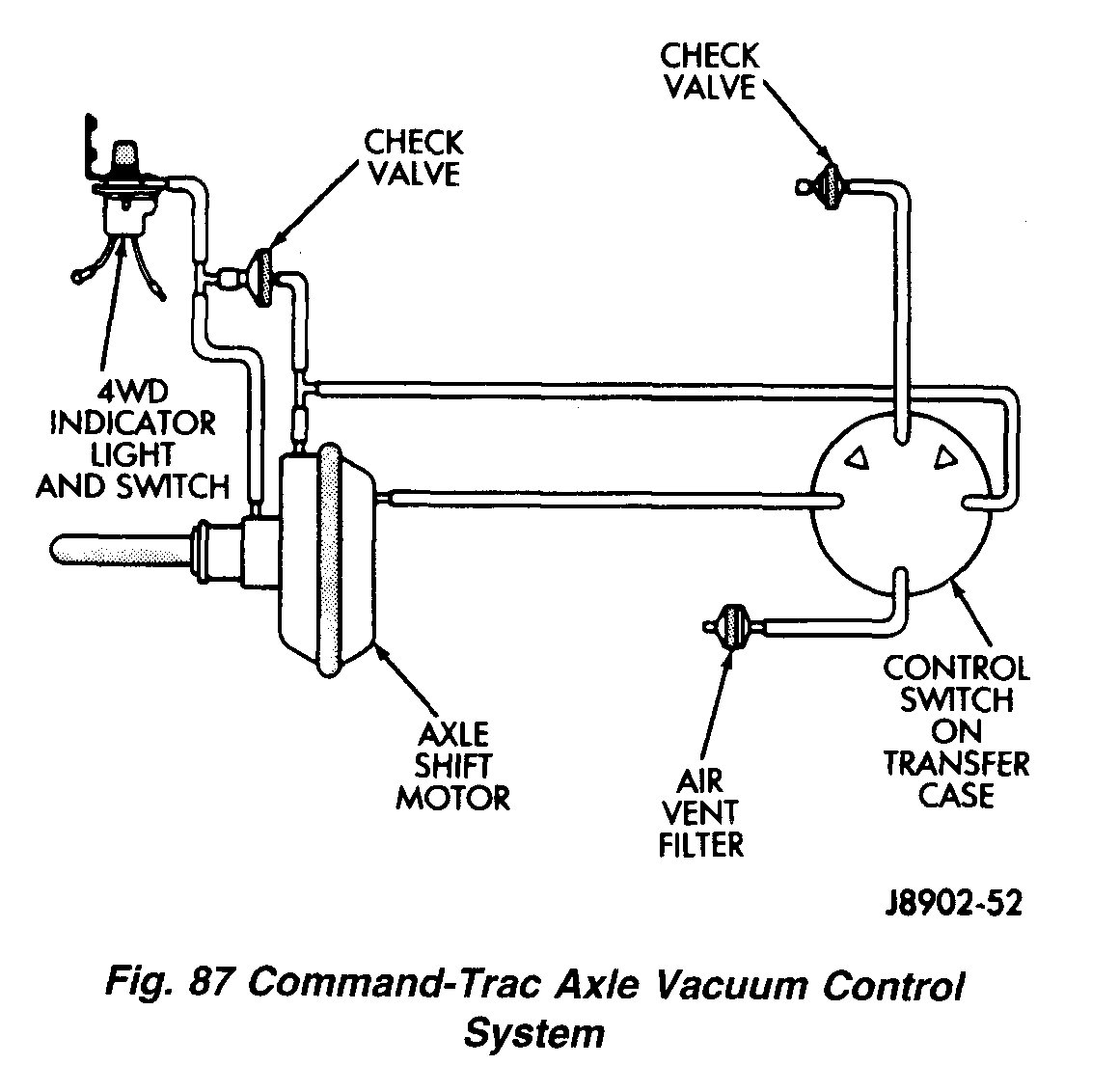 1988 Yj 4 2l I6 4wd Vacuum Lines Diagram Needed