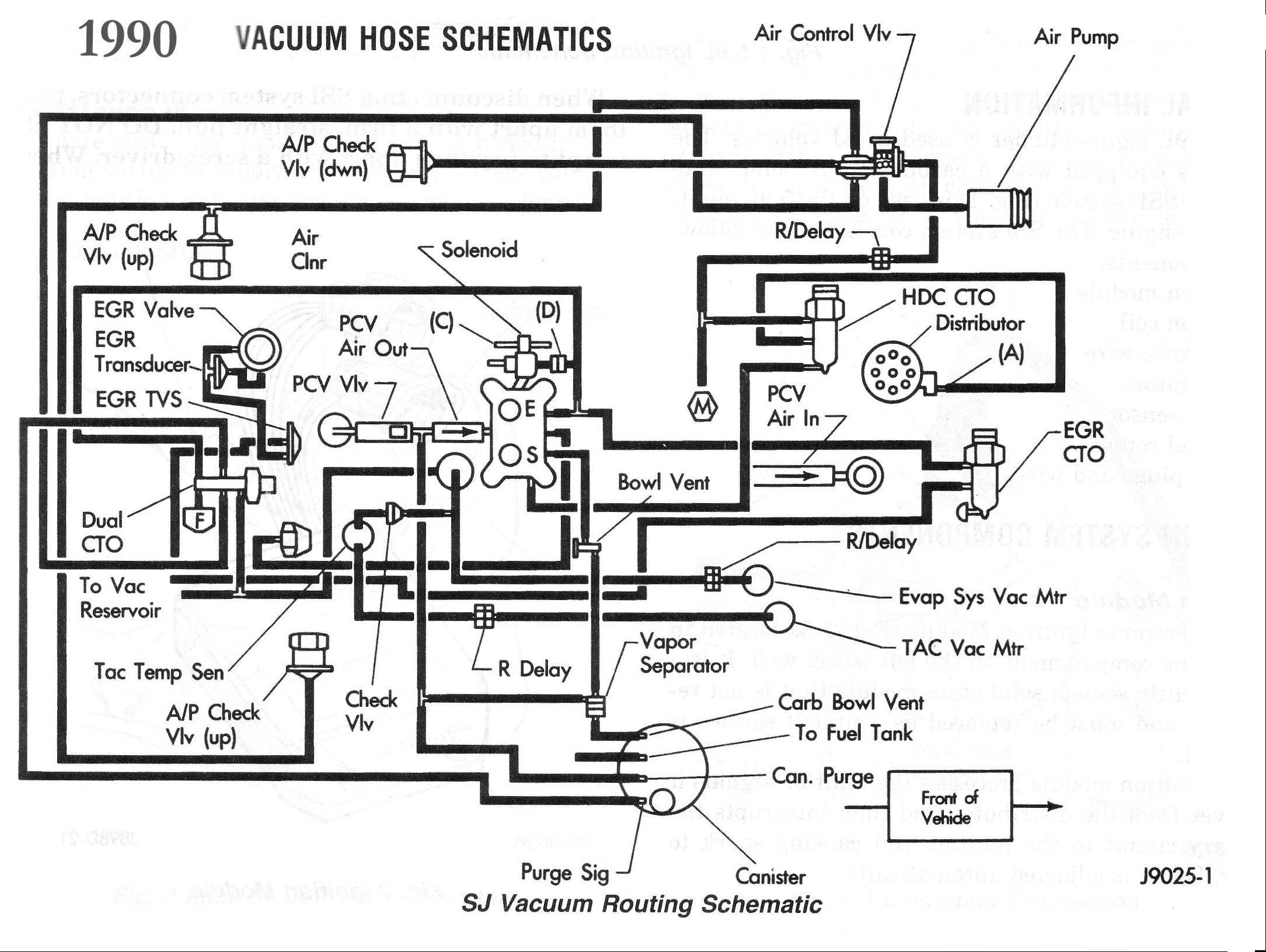 90 VacuumLayout 1990 jeep cherokee 4 0 vacuum hose diagram wiring detailed