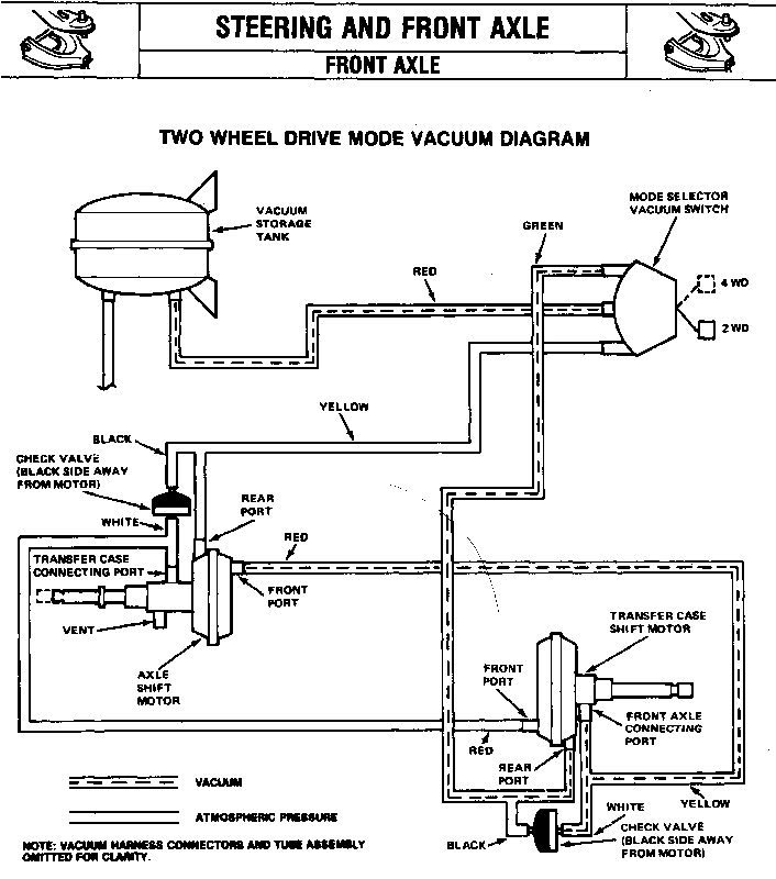 Need Diagram For Front Axle Vacuum Line