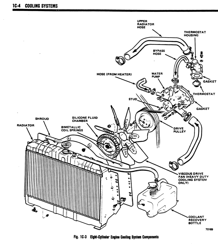 joe guilbeau s radiator theory page the centrifugal water pump impeller blades at the center of the timing case cover into both left and right banks of the cylinder block areas circulates